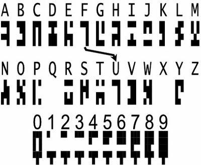 L'alphabet des Ancien Alphabet_ancien