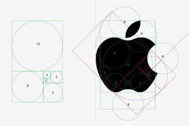 蘋果LOGO---原來是多重黃金分割組成的作品---有興趣的可以玩看看 Golden_ratio_of_apple