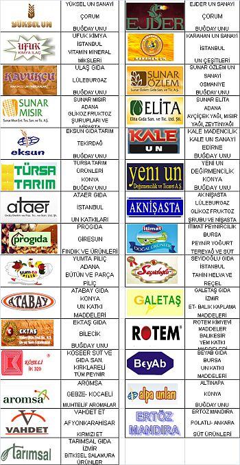HELAL SERTİFİKALAMADA SON BEŞ FİRMA VE ÜRÜNLERİ Sertif02
