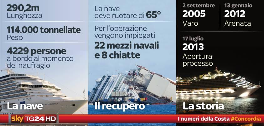 Operazioni di recupero Costa Concordia 16-09-2013 live e webcam Costa-concordia-diretta-36