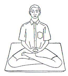 La posture Sit1