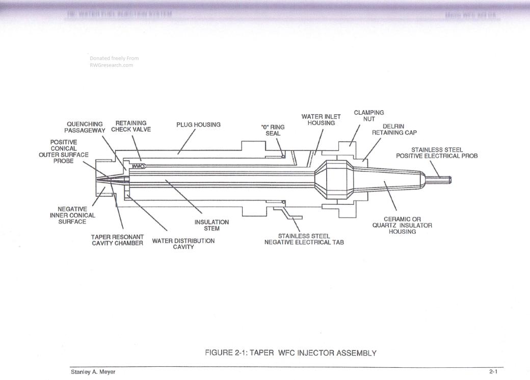 Stanley A. Meyer - Hidrogen - Pagina 2 Injector1