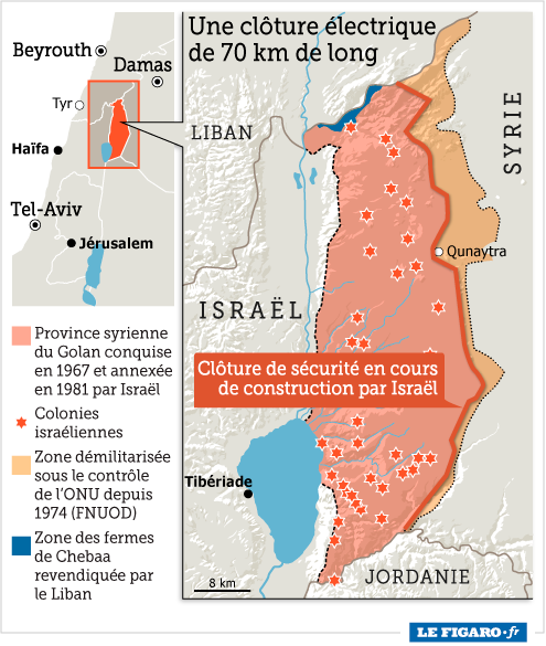Clôtures israéliennes et palabres égyptiennes Frontiere_israel_syrie_golan