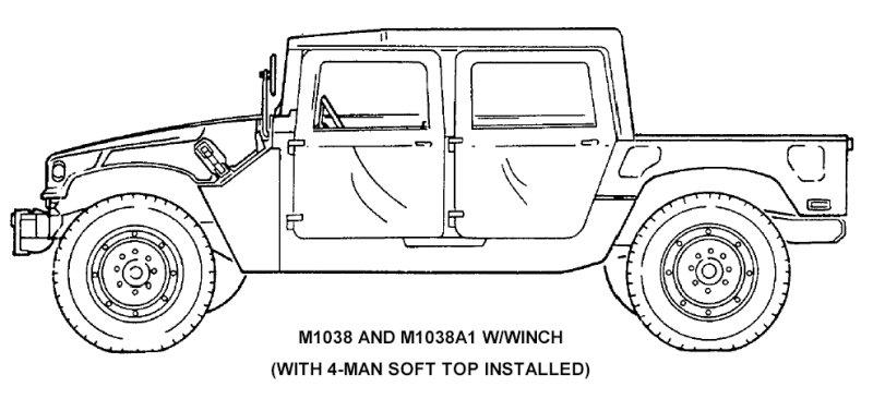 HMMWV et HMMWV Marine Armor Kit (MAK)  - Page 5 M1038-line001