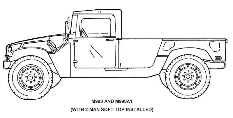 HMMWV et HMMWV Marine Armor Kit (MAK)  - Page 5 M998-draw001