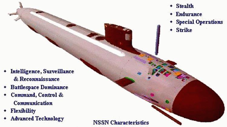SSN-774 Virginia Nssn_charact