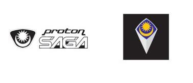 Авто-Логотипы. Интересные закономерности. Proton