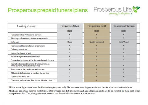 Edward Smethurst - Outcome of Law Society investigation >> No Further Action Prosperous-Life-Funeral-Directors-Plan-Guide-1-500x353
