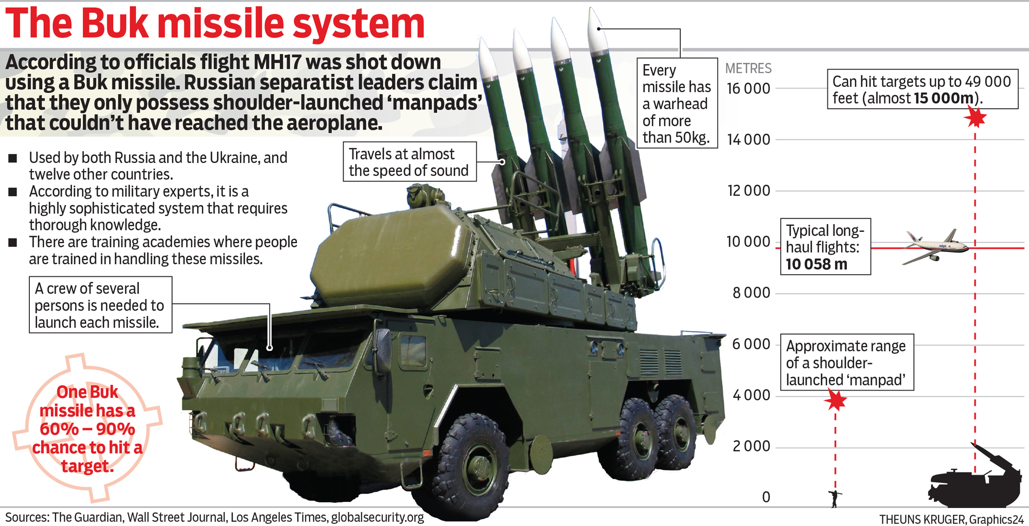الجزائر تقتني منظومات الدفاع الجوي Buk-M2   - صفحة 2 The-Buk-missile-system-WP