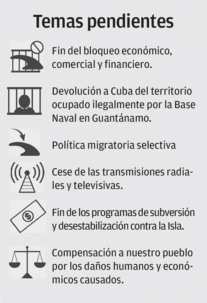 EEUU mantiene vigente el bloqueo a Cuba F0064363