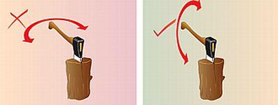 manici degli attrezzi - Pagina 2 Axecare1