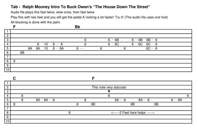 Tabs par Greg Cutshaw - Page 3 House%20-%20Mooney%20Intro