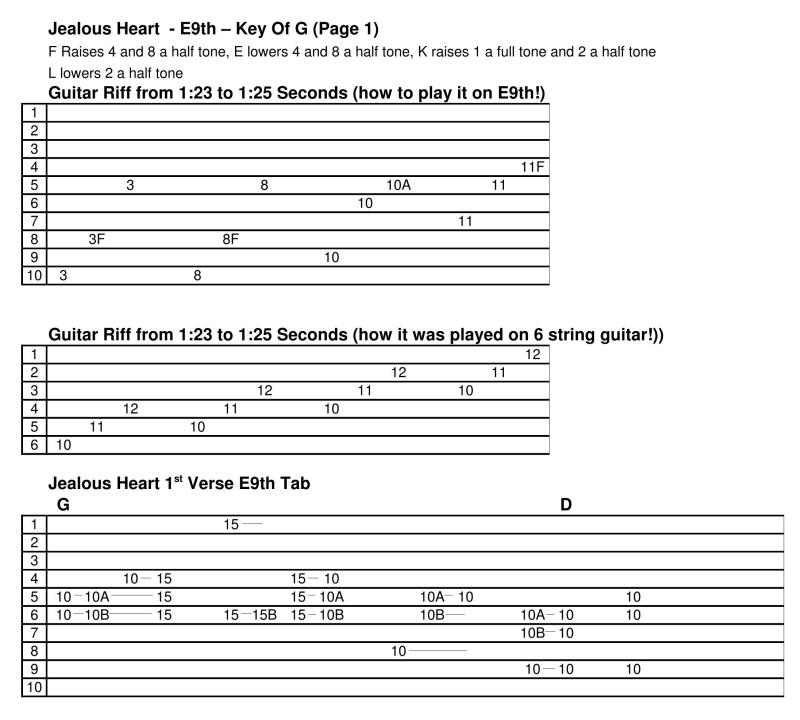 Tabs par Greg Cutshaw - Page 2 Jealous%20Heart1