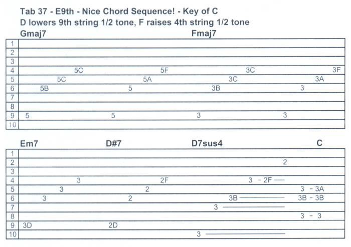 D / C# sur cordes 2 & 9 Tab37