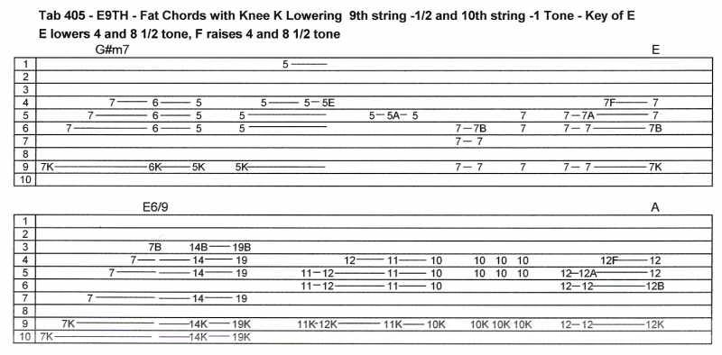 D / C# sur cordes 2 & 9 Tab405