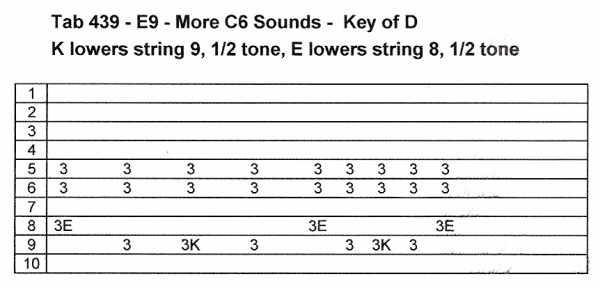 D / C# sur cordes 2 & 9 Tab439