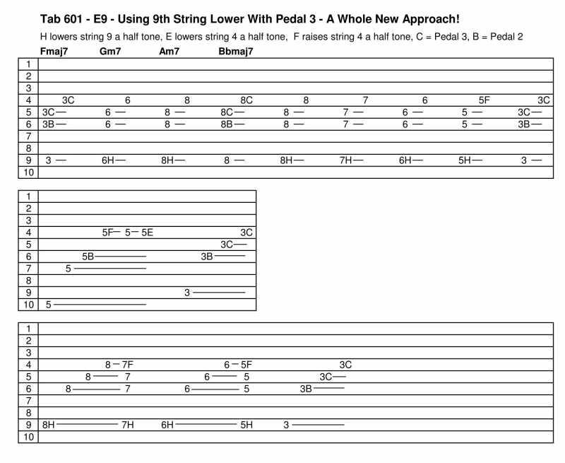 D / C# sur cordes 2 & 9 Tab601A