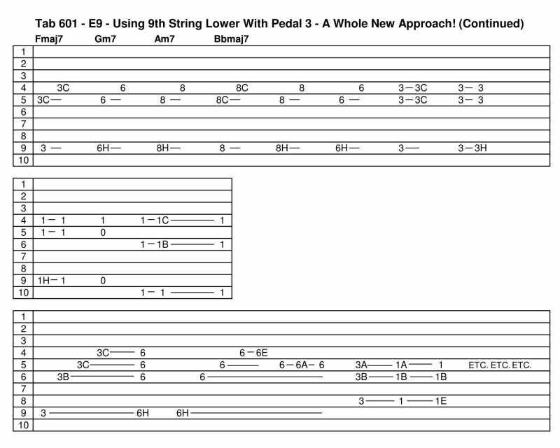 D / C# sur cordes 2 & 9 Tab601B