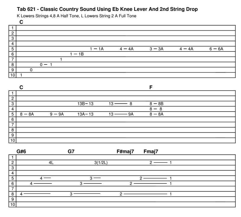 D / C# sur cordes 2 & 9 Tab621