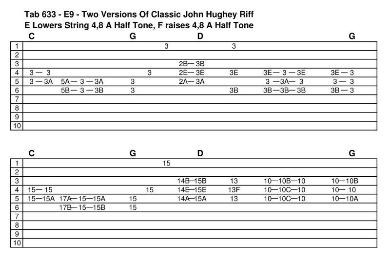 Tabs par Greg Cutshaw - Page 2 Tab633