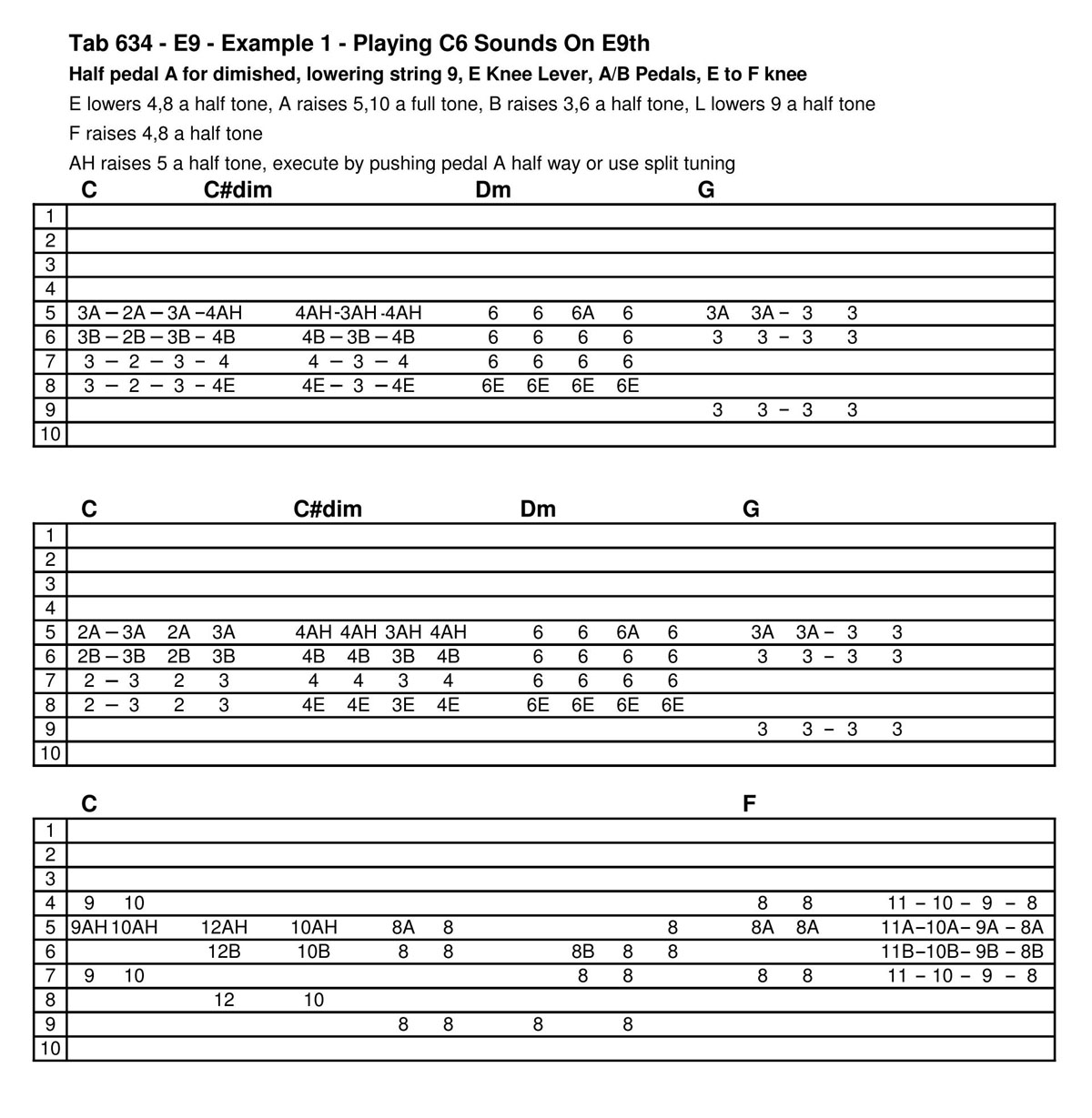 Tabs par Greg Cutshaw - Page 2 Tab634_1