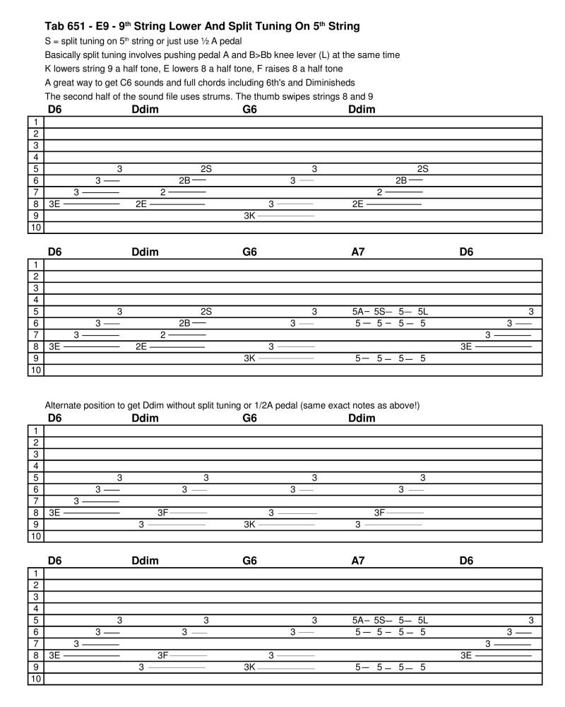 Vocabulaire des Accords & Théorie Tab651