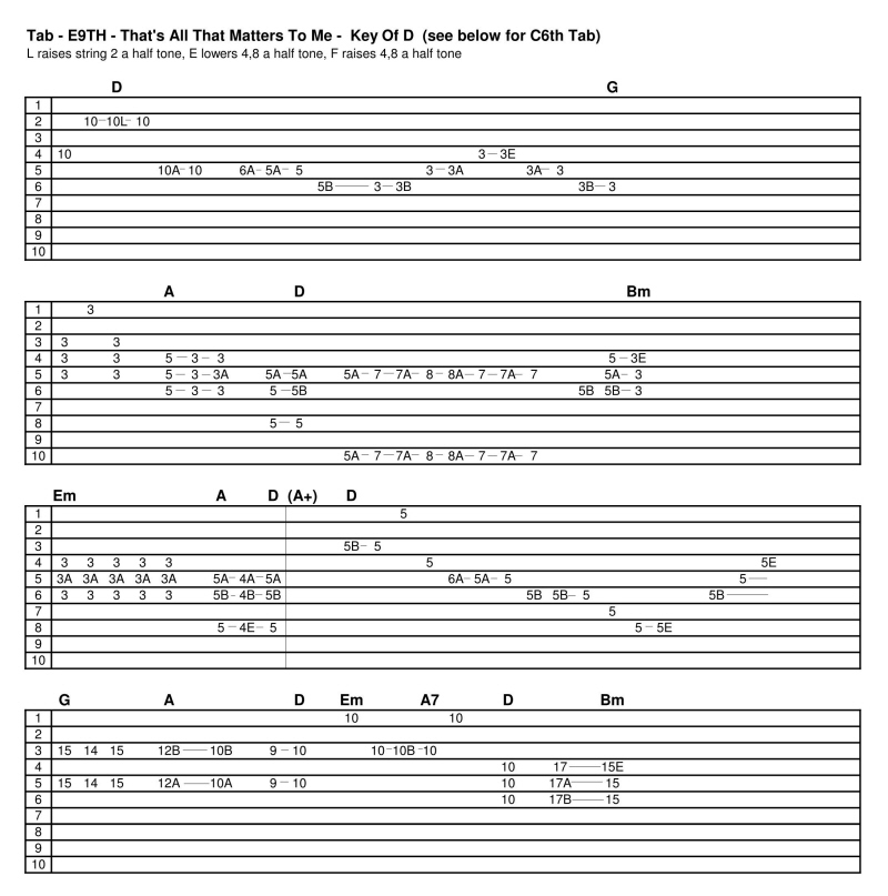 Tabs par Greg Cutshaw - Page 2 Thats%20All%20That%20Matters%20To%20Me%20E9%20C6_01