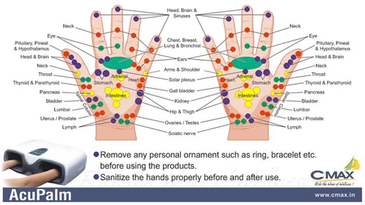 Hand reflexology charts! Hand-reflexology-chart-cmax-acupalm