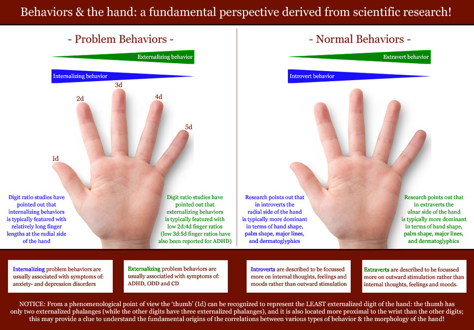 V - Can Mental Illness be Diagnosed from the Palm?I - Page 4 Behaviors-and-the-hand