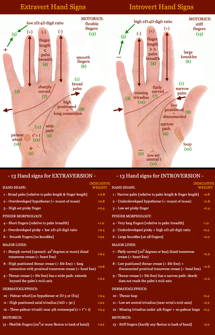 6 Hand signs for Extraversion / Introversion! - Page 2 Extraversion-introversion-phantom-hands