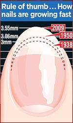 See how a fingernail grows in 2 months! Rule-of-thumb-how-nails-are-growing-fast