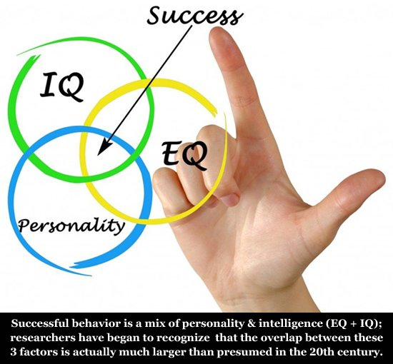 Hands & the Major Factor of Personality! Successful-behavior-personality-eq-iq