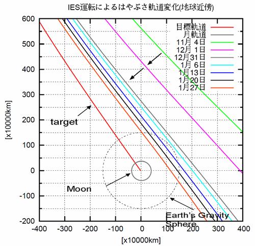 Mission Hayabusa (2003-2010) - Page 5 2010020102_e
