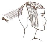 تردين قص شعرك لوحدك طريقة 11433