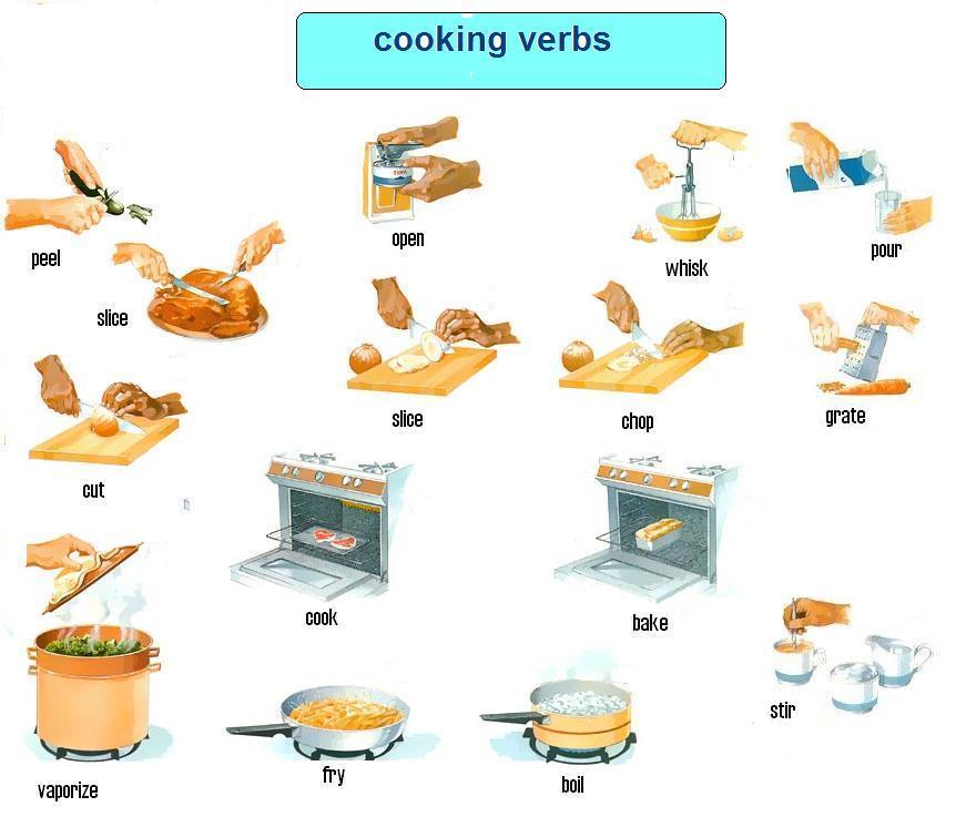 تعلم الإنجليزية بالصور learn English by pictures  129818