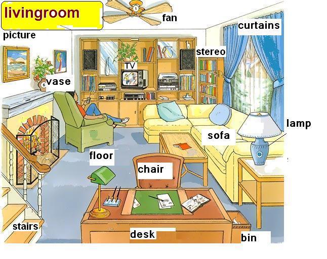 تعلم الإنجليزية بالصور learn English by pictures  129820