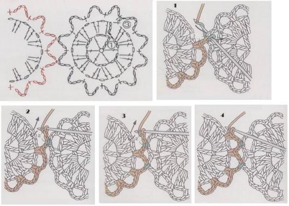 شرح تشيبك وحدات الكروشية بالصور,شرح طريقة تعليم وحدات الكروشية سهلة   138324