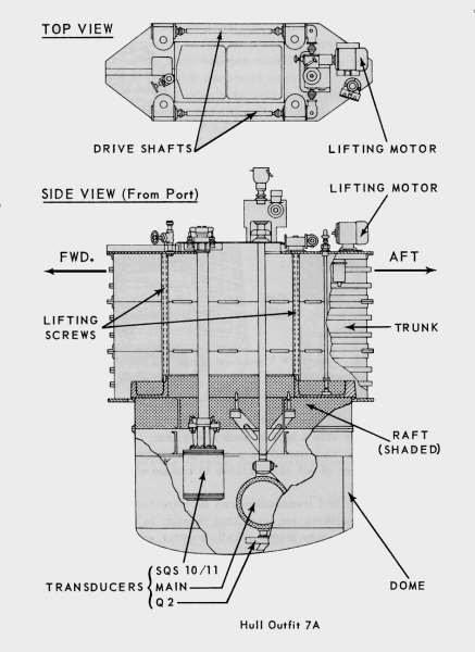 Quel est le nom des sondes bathymétriques sur frégate E71 ? - Page 3 Hulloutfit7a-1
