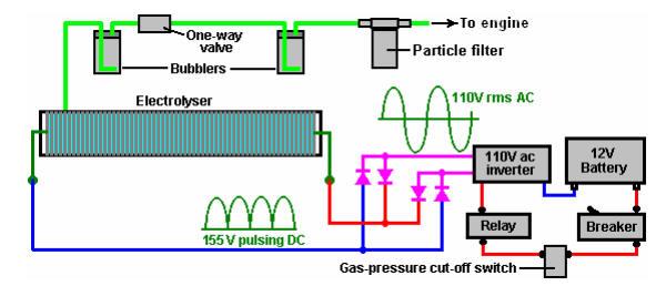 Bob Boyce. El inventor del hidrolizador para vehículos. Patente pública Boyce_diagram