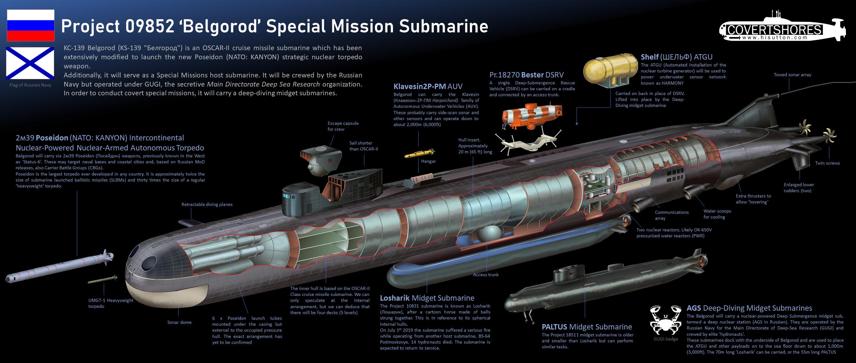 Poseidon carrier Submarines - Page 7 Pr-09852-Belgorod-Cutaway