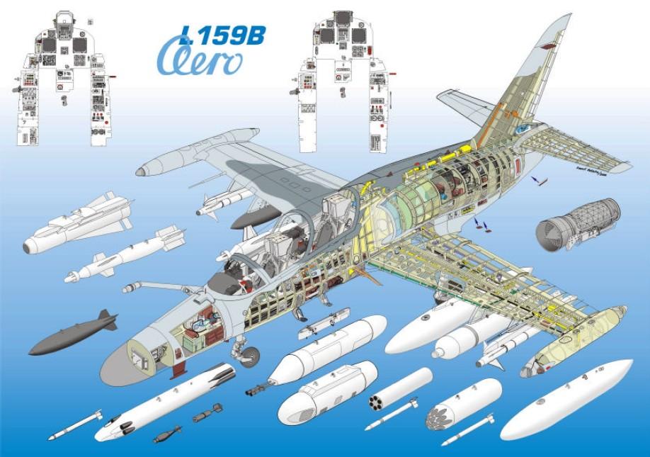 العراق يشتري 24 طائرة قتالية وتدريبية من التشيك  L159B_3