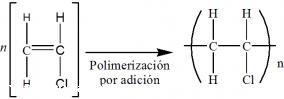 Công dụng đa dạng của đất đèn Reaccion_PVC_e998e60e43154cdc000abbb941354923