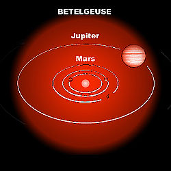 Other stars, other worlds, other life? Betelgeuse