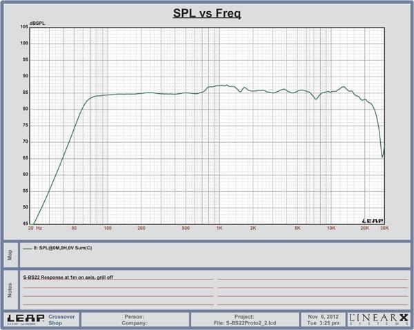 Cómo bajar la respuesta en frecuencia de un altavoz: Vented vs. Non-Vented Woofers. ¿Buena idea? Sp-bs22-ir-lg