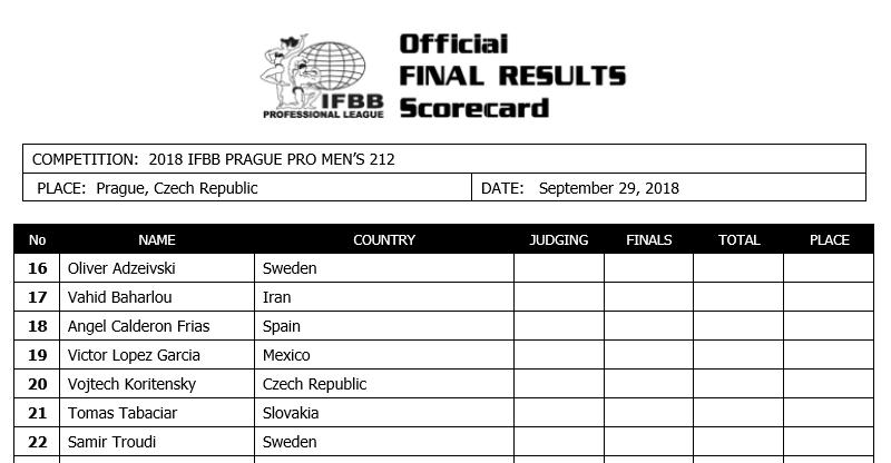 2018 EVLS Prague Pro!! 2018prague_list2122