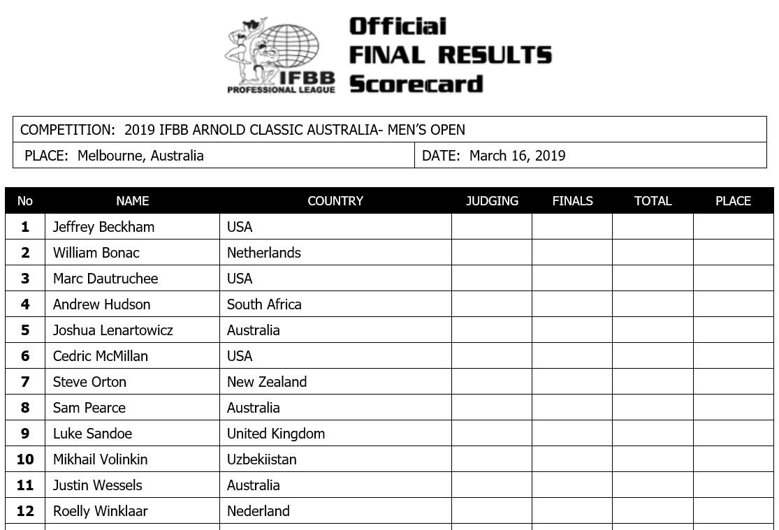 2019 Arnold Classic Australia!! 2019ACaustralia2_listMBB