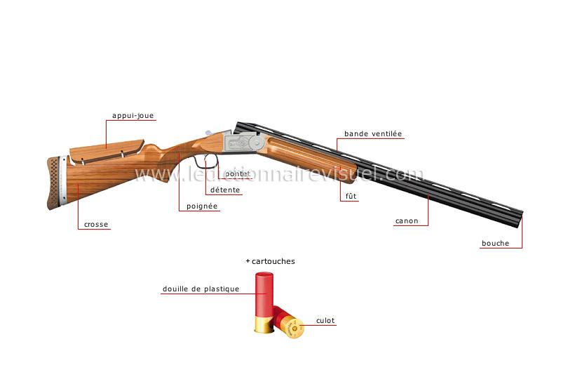 eclairage pour rouler la nuit performant - Page 4 Fusil-calibre-12-336760