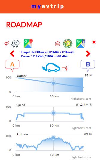 Route planner myevtrip.com: Véhicule, Itinéraire, Bornes (image 360°), Météo, Conso, Partager - Page 20 15255461771440637653