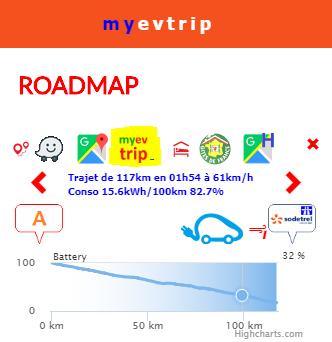 Route planner myevtrip.com: Véhicule, Itinéraire, Bornes (image 360°), Météo, Conso, Partager - Page 20 15258147591148255736