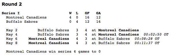 Séries de la Coupe Stanley CH... - Page 6 87